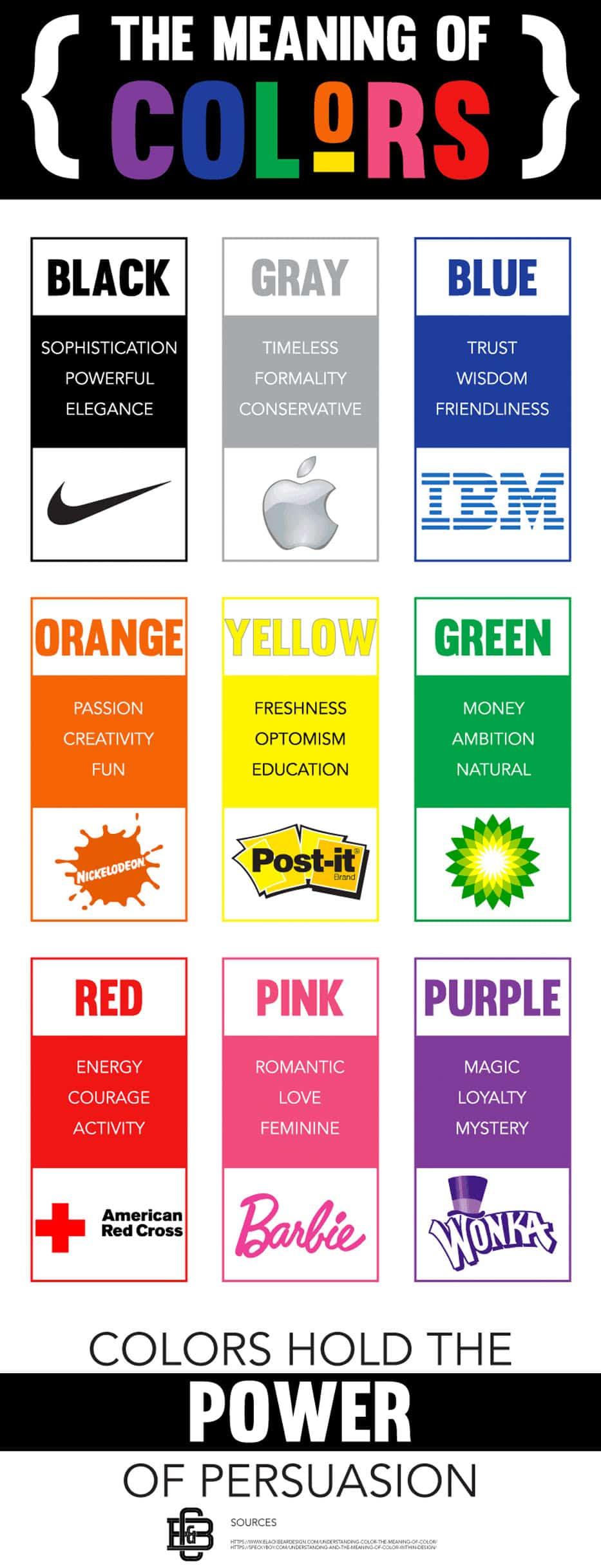 Colour Infographic